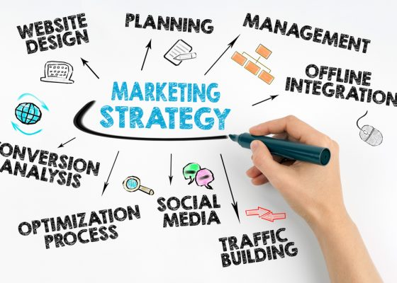 Marketing Plan and Strategy with Business Doctors