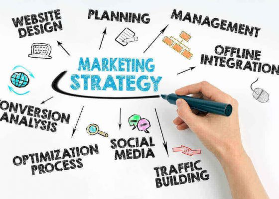 Do you have a marketing plan in place?