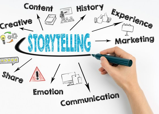 Logic, Emotion and the Power of Stories